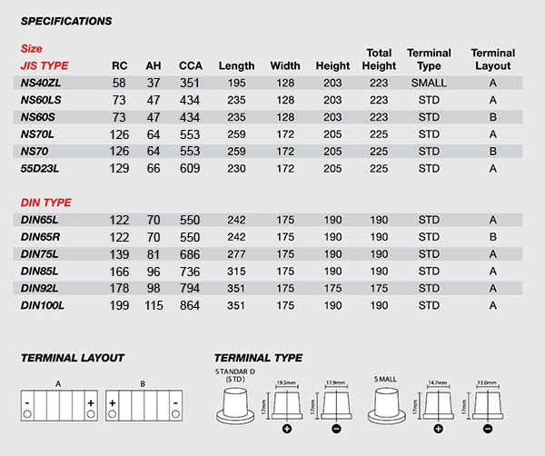 continental-specification1